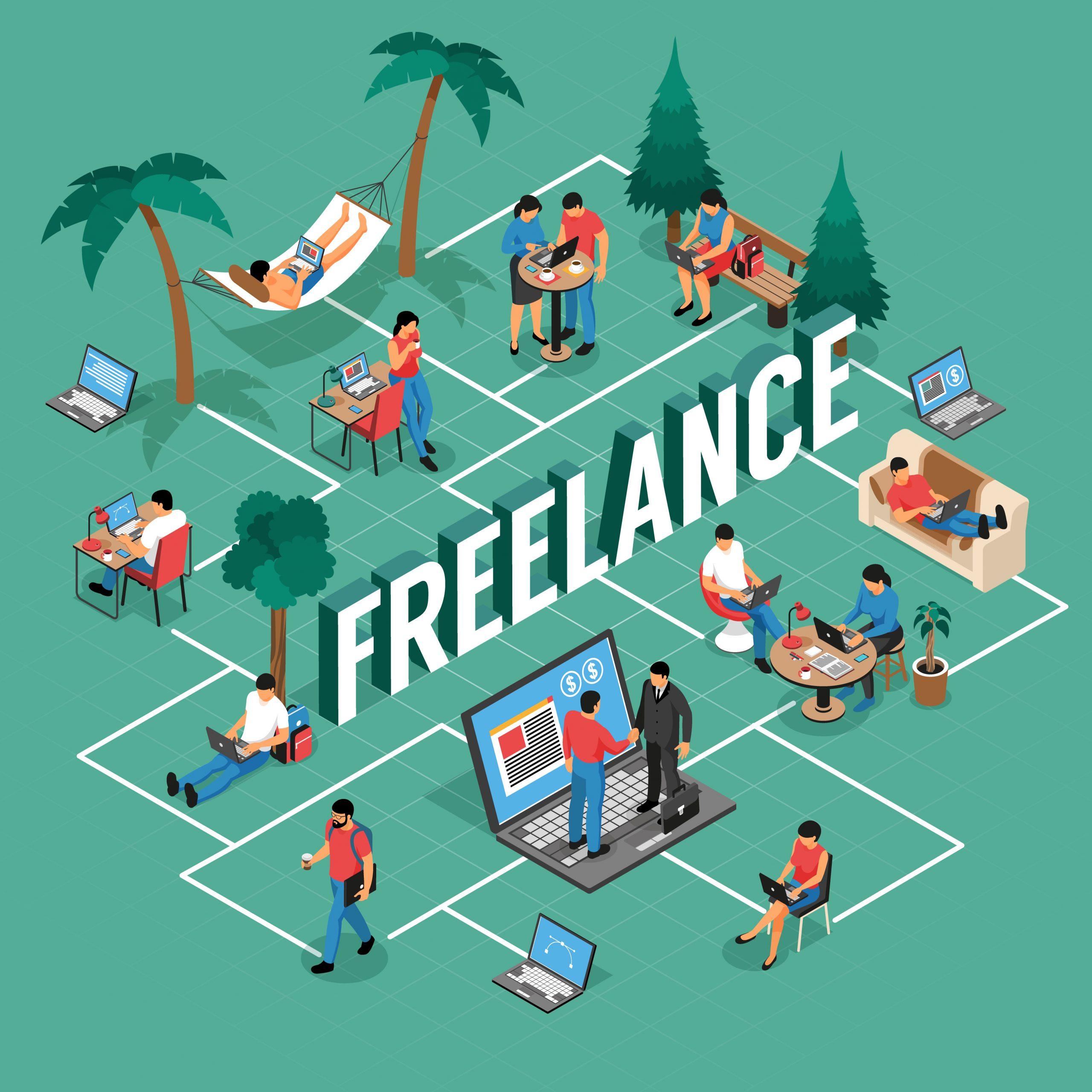 Why Freelance portals?